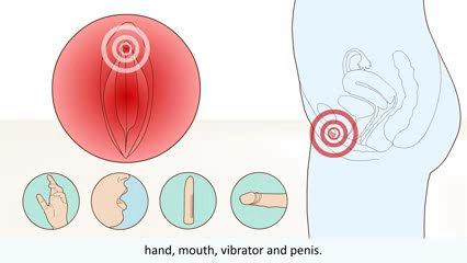 Оргазм у женщин/ фото 753-981