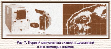 первый мануальный сканер